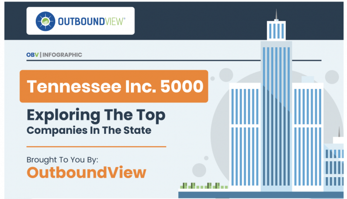 Tennessee 2018 Inc. 5000 Infographic
