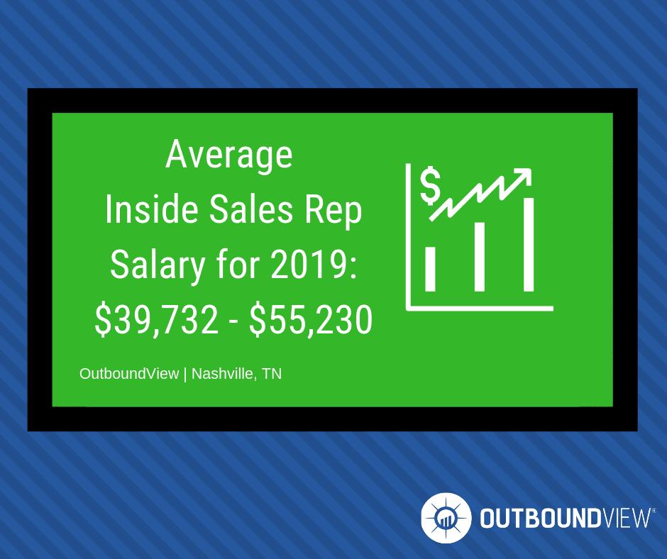 average inside sales rep salary 2019 - 33K-55K